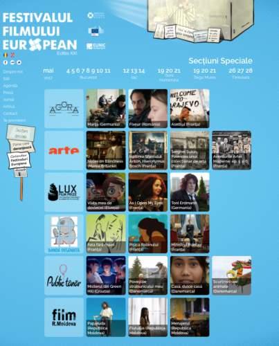 Festivalul Filmului European – ARTE@MNAR și secțiuni speciale