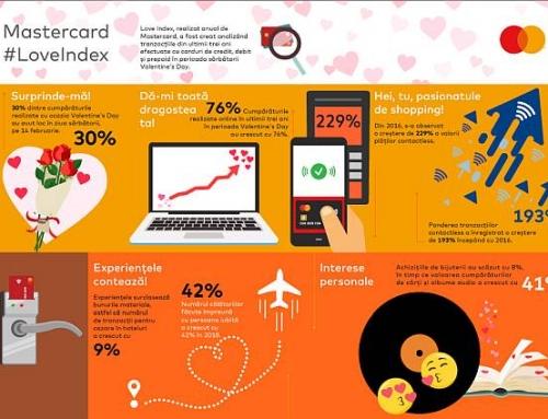 Românii investesc tot mai mult în Ziua Îndrăgostiților: cheltuielile au crescut cu 50% în 2018